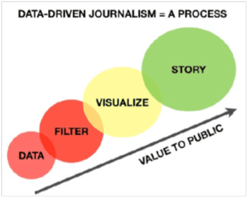 "<font size=""-2"">Mirko Lorenz: Data-driven journalism – a process</font>"